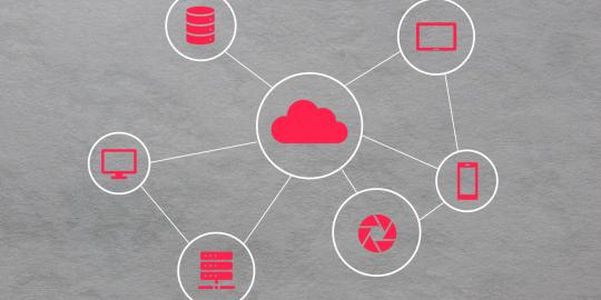 Cloud Architektur